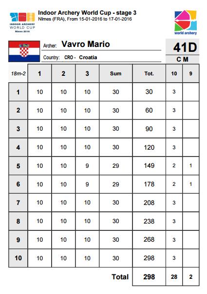 298 Mario